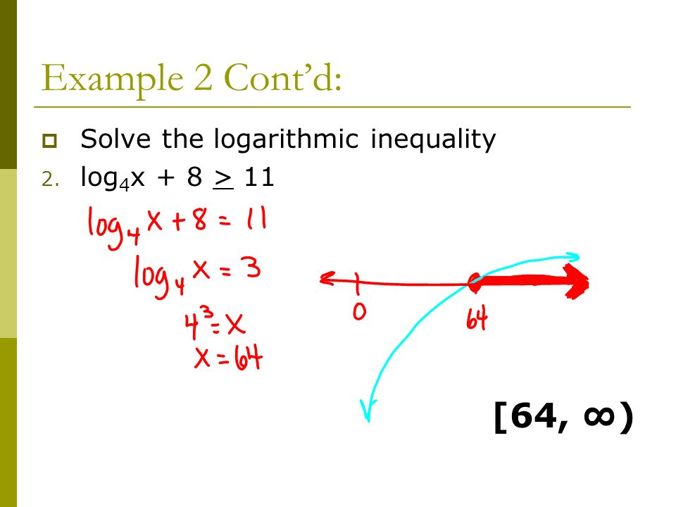 Complex Absolute Value Inequality Example 1 - YouTube